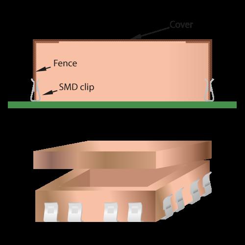 Clip-on PCB afskærmning dåser med cover